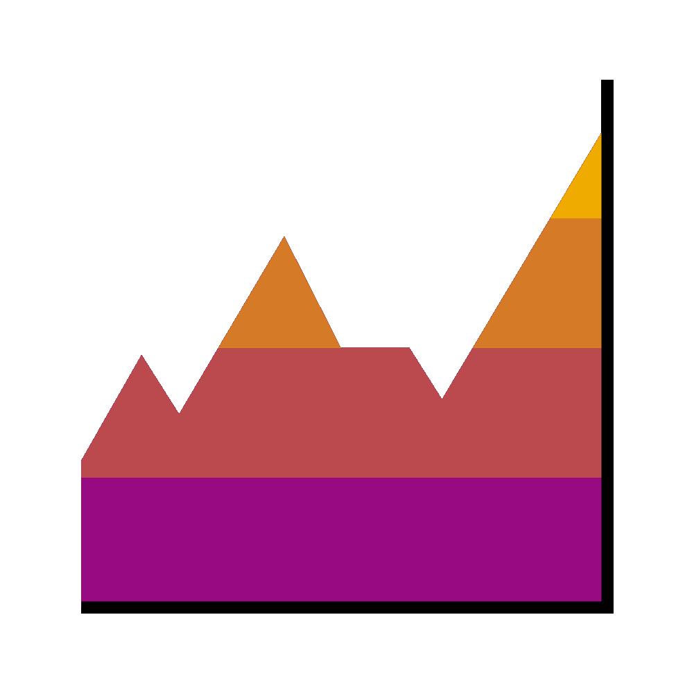 Analytics_SAP