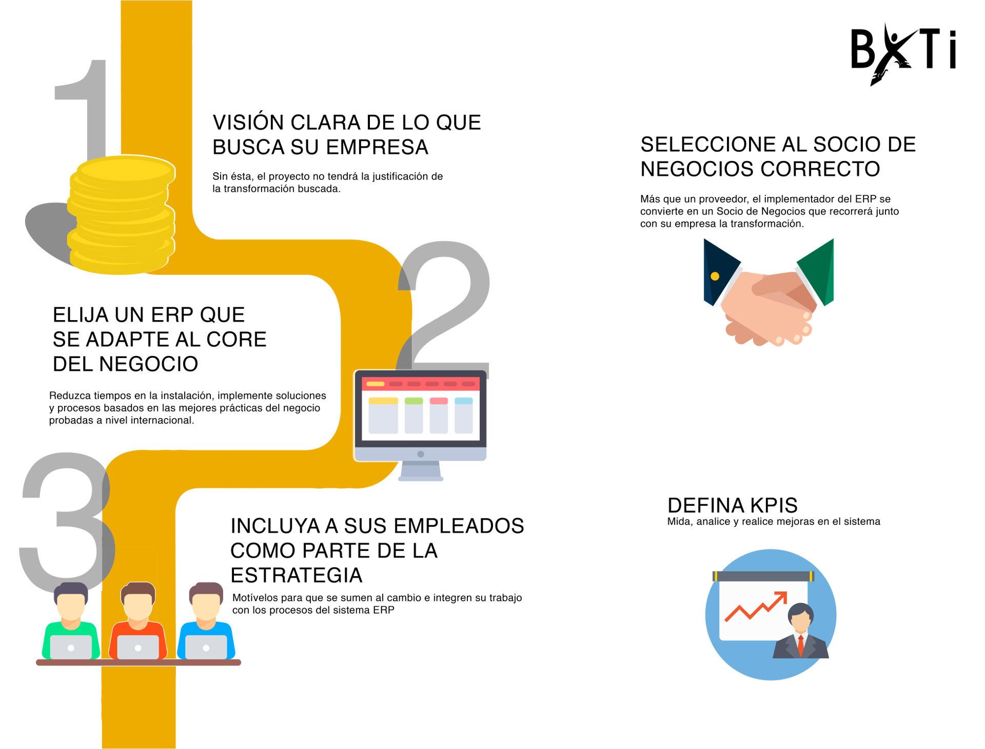 BP 23 BXTi - 3 razones por las cuales se necesita implementar un programa de calidad y productividad en una organización.jpg